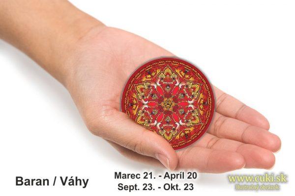 amulet podľa znamenia